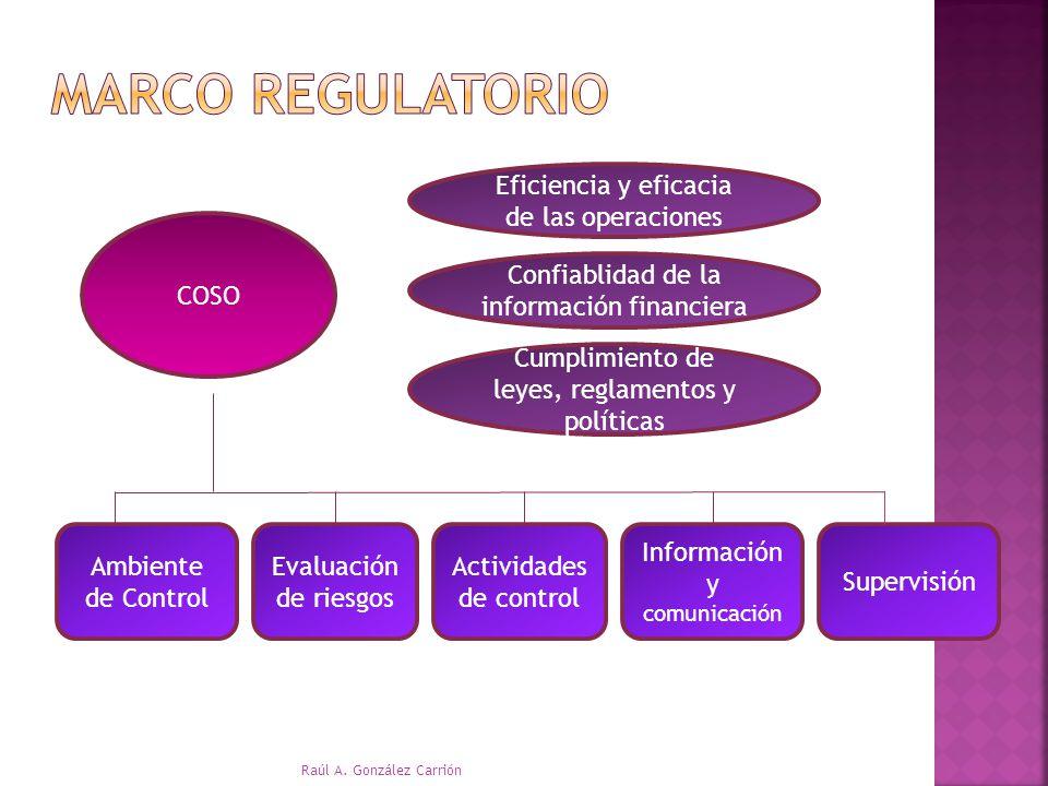 COSO Eficiencia y eficacia de las operaciones Confiablidad de la información financiera Cumplimiento de leyes, reglamentos y políticas Ambiente de Con