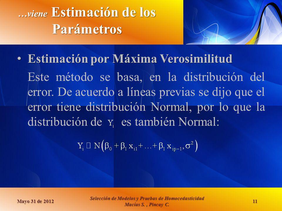 …viene Estimación de los Parámetros Estimación por Máxima Verosimilitud Estimación por Máxima Verosimilitud Este método se basa, en la distribución de