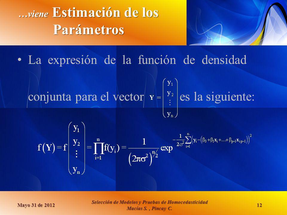 …viene Estimación de los Parámetros La expresión de la función de densidad conjunta para el vector es la siguiente: Mayo 31 de 2012 Selección de Model