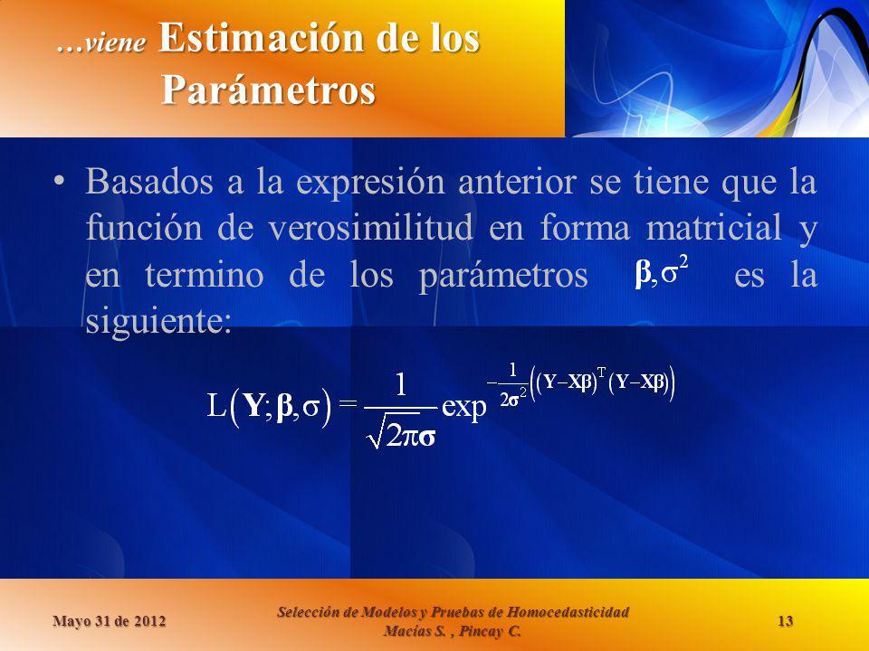 …viene Estimación de los Parámetros Basados a la expresión anterior se tiene que la función de verosimilitud en forma matricial y en termino de los pa