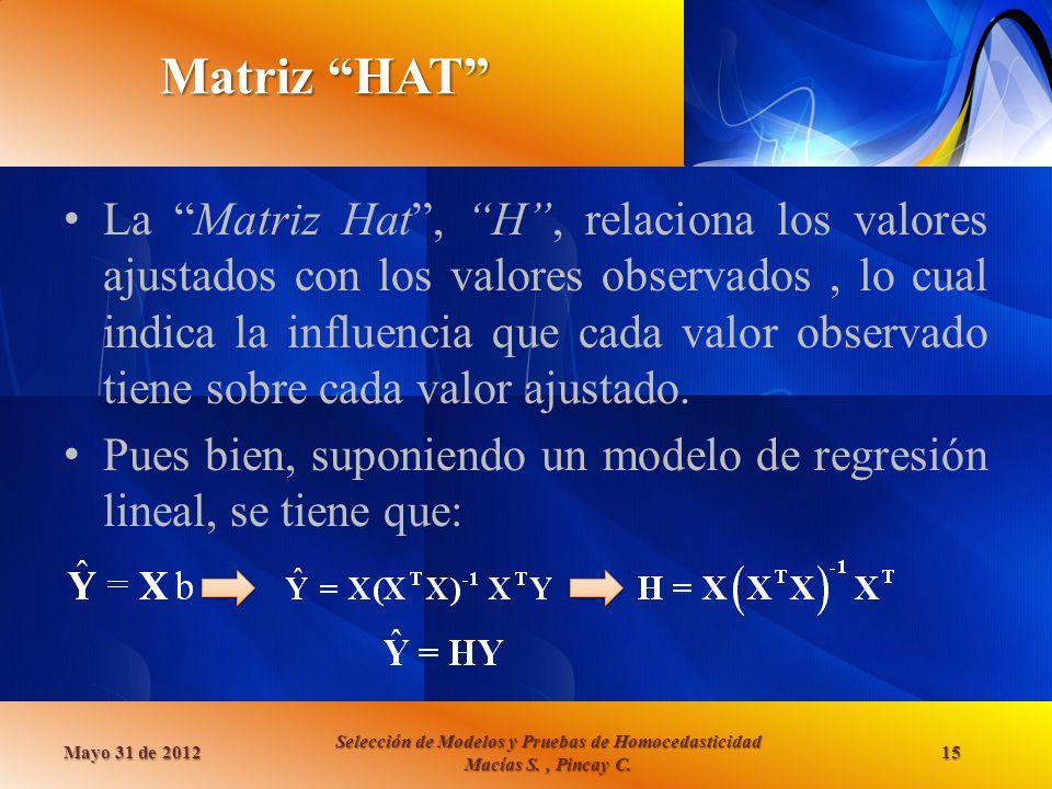 Matriz HAT La Matriz Hat, H, relaciona los valores ajustados con los valores observados, lo cual indica la influencia que cada valor observado tiene s