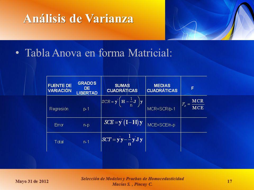 Análisis de Varianza Tabla Anova en forma Matricial: Mayo 31 de 2012 Selección de Modelos y Pruebas de Homocedasticidad Macías S., Pincay C. 17
