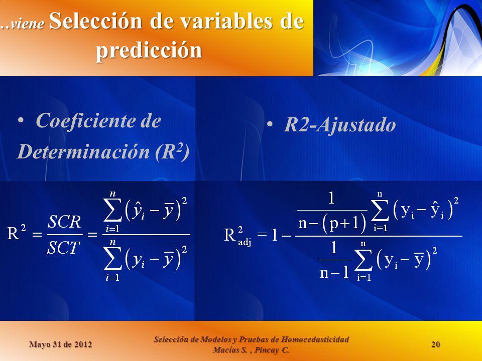 …viene Selección de variables de predicción Coeficiente de Determinación (R 2 ) Mayo 31 de 2012 Selección de Modelos y Pruebas de Homocedasticidad Mac