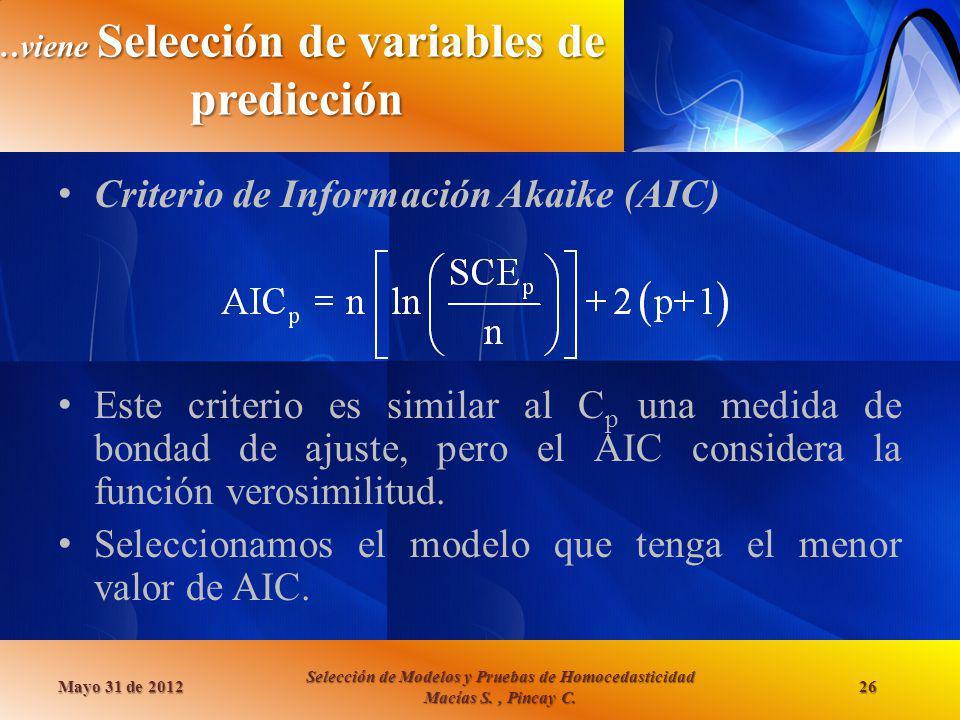 …viene Selección de variables de predicción Criterio de Información Akaike (AIC) Este criterio es similar al C p una medida de bondad de ajuste, pero