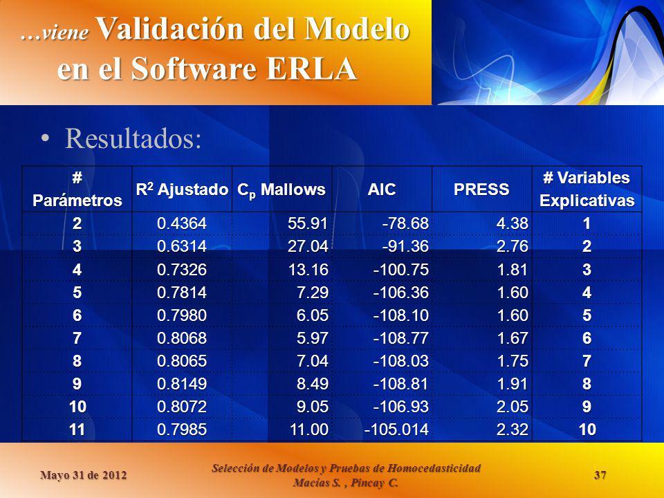 …viene Validación del Modelo en el Software ERLA Mayo 31 de 2012 Selección de Modelos y Pruebas de Homocedasticidad Macías S., Pincay C. 37 Resultados