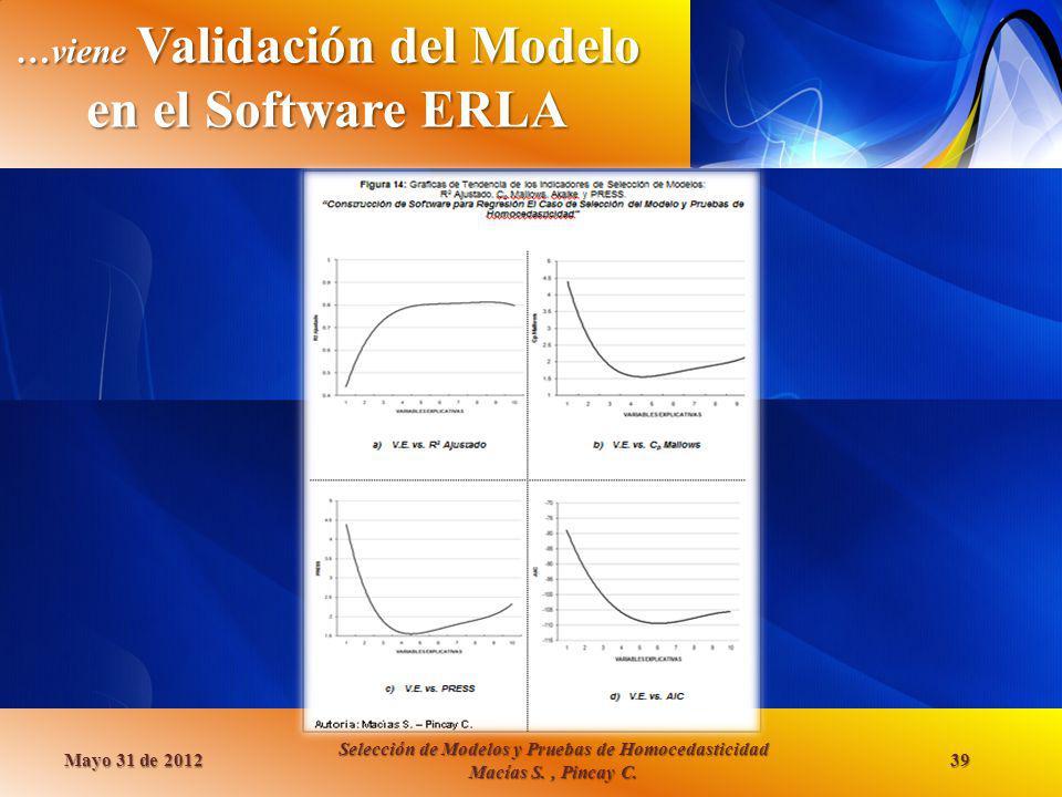 …viene Validación del Modelo en el Software ERLA Mayo 31 de 2012 Selección de Modelos y Pruebas de Homocedasticidad Macías S., Pincay C. 39