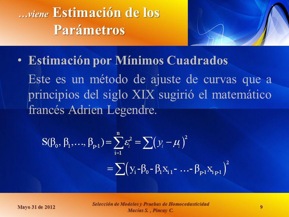 …viene Selección de variables de predicción Coeficiente de Determinación (R 2 ) Mayo 31 de 2012 Selección de Modelos y Pruebas de Homocedasticidad Macías S., Pincay C.