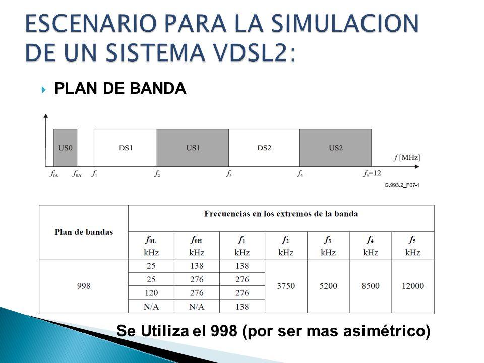 PLAN DE BANDA Se Utiliza el 998 (por ser mas asimétrico)