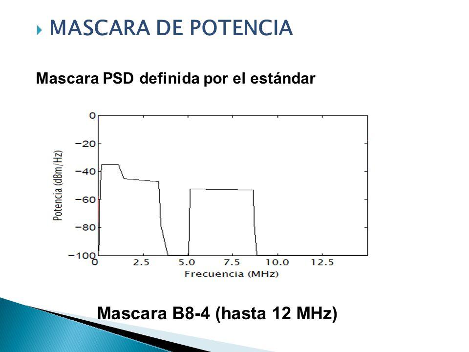 MASCARA DE POTENCIA Mascara PSD definida por el estándar Mascara B8-4 (hasta 12 MHz)