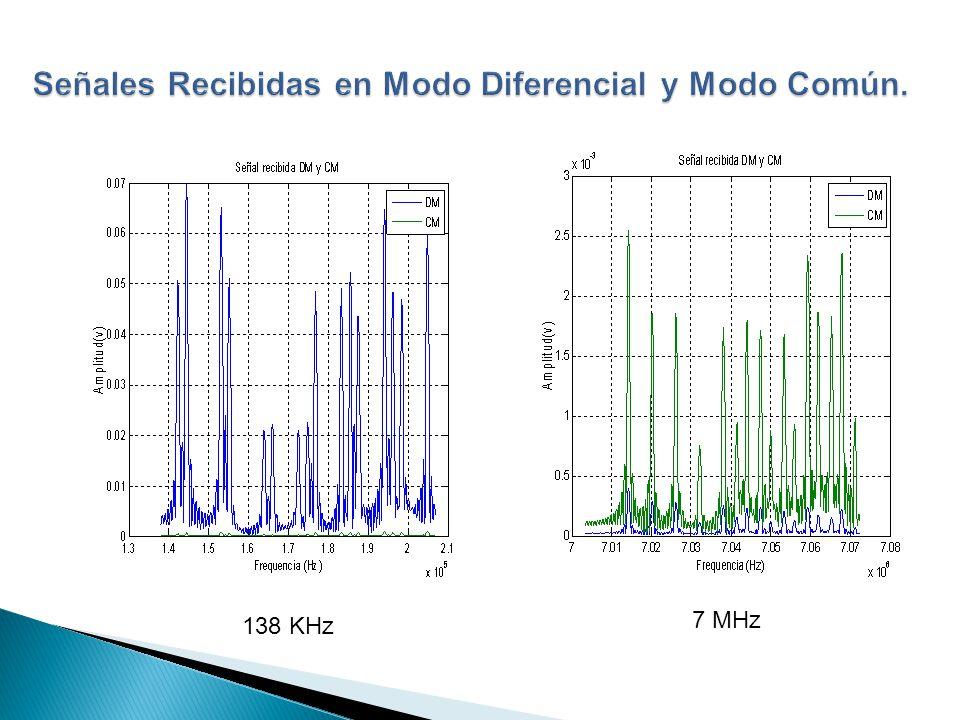 138 KHz 7 MHz