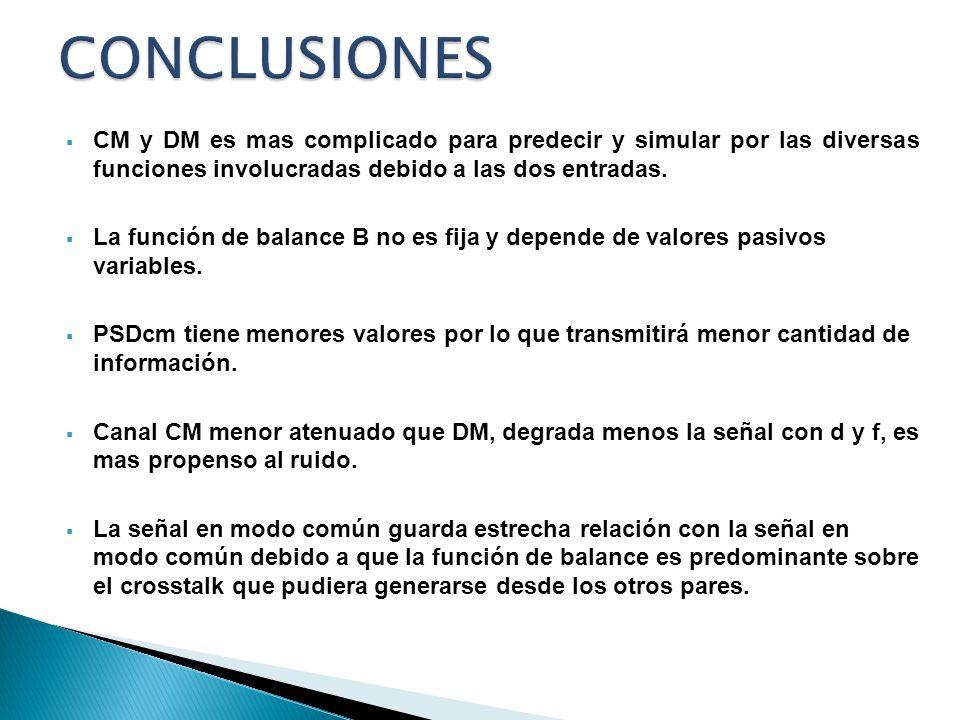 CM y DM es mas complicado para predecir y simular por las diversas funciones involucradas debido a las dos entradas. La función de balance B no es fij