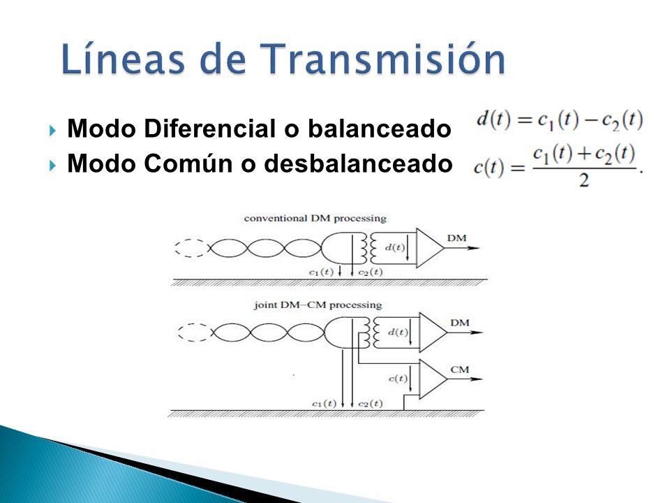 En la primera solución se encuentra una relación clara entre la cantidad de datos totales enviados y la capacidad del sistema.