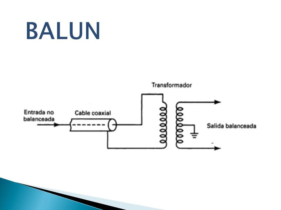 Recomendaciones Aunque se han usado muchas técnicas para maximizar la capacidad de la tecnología xDSL, no se ha podido determinar alguna técnica de procesamiento de señales o coordinación en los trasmisores que nos permita encontrar una buena utilidad a la señal de modo común para aumentar la capacidad del canal de transmisión.