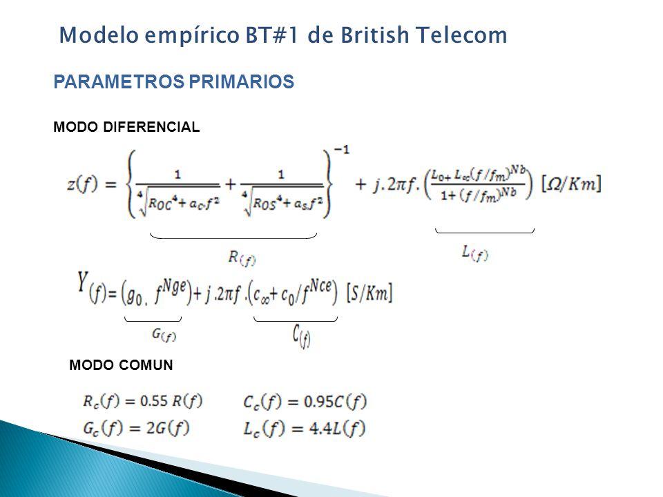 Modelo empírico BT#1 de British Telecom MODO COMUN MODO DIFERENCIAL PARAMETROS PRIMARIOS