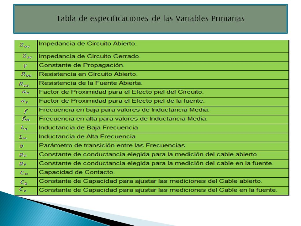 Tabla de especificaciones de las Variables Primarias