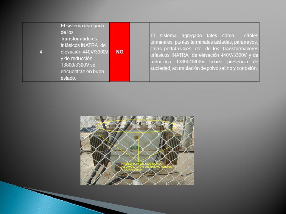 4 El sistema agregado de los Transformadores trifásicos INATRA de elevación 440V/3300V y de reducción 13800/3300V se encuentran en buen estado. NO El