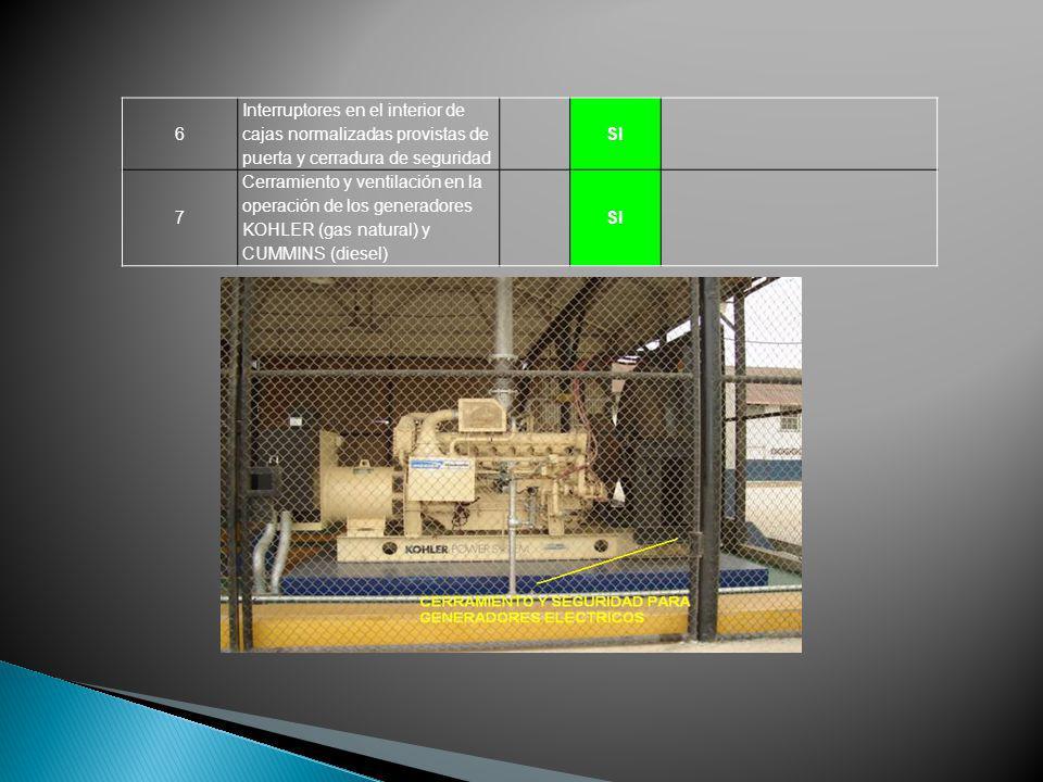6 Interruptores en el interior de cajas normalizadas provistas de puerta y cerradura de seguridad SI 7 Cerramiento y ventilación en la operación de lo