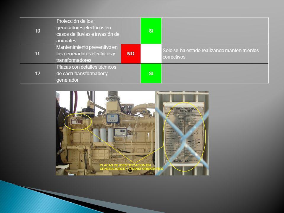 10 Protección de los generadores eléctricos en casos de lluvias e invasión de animales SI 11 Mantenimiento preventivo en los generadores eléctricos y