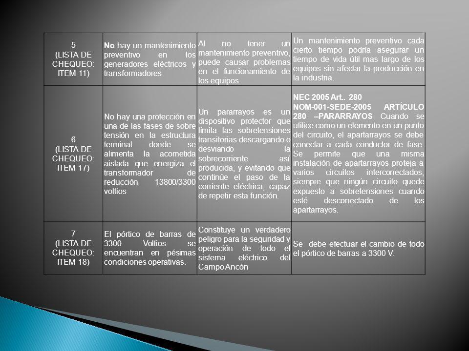 5 (LISTA DE CHEQUEO: ITEM 11) No hay un mantenimiento preventivo en los generadores eléctricos y transformadores Al no tener un mantenimiento preventi