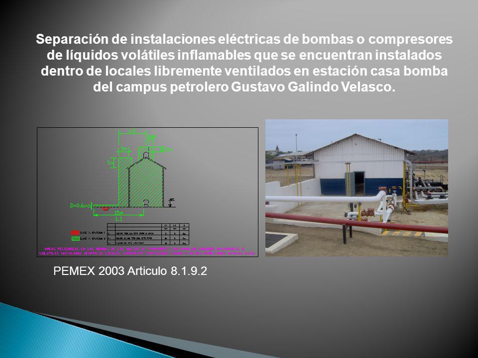 Separación de instalaciones eléctricas de bombas o compresores de líquidos volátiles inflamables que se encuentran instalados dentro de locales librem