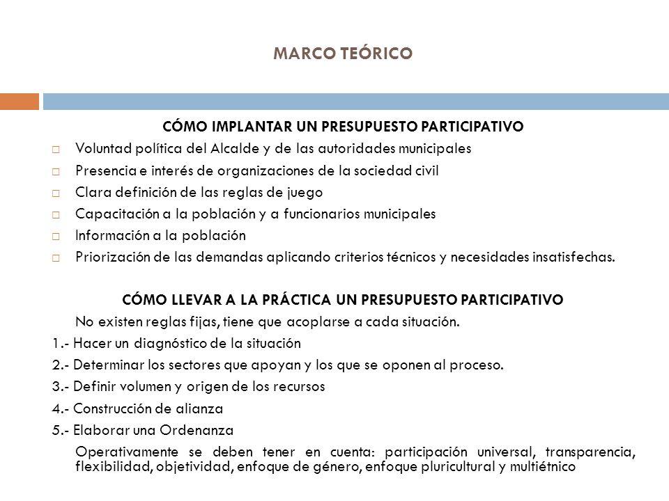 MARCO TEÓRICO CÓMO IMPLANTAR UN PRESUPUESTO PARTICIPATIVO Voluntad política del Alcalde y de las autoridades municipales Presencia e interés de organi
