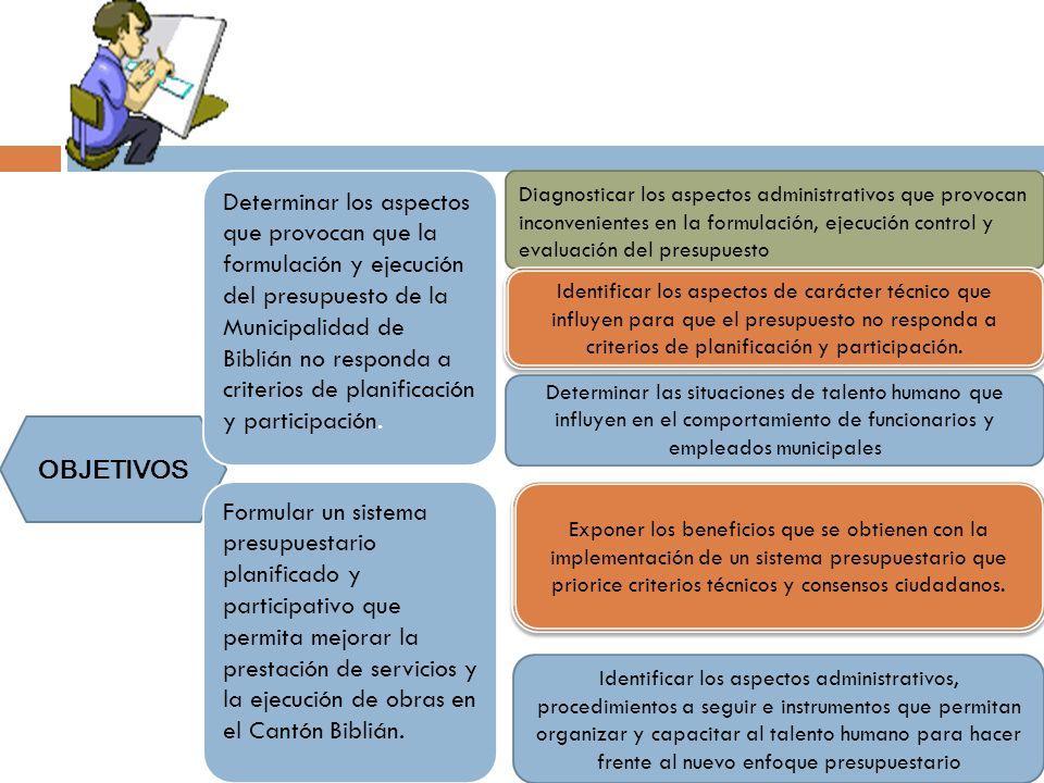 OBJETIVOS Determinar los aspectos que provocan que la formulación y ejecución del presupuesto de la Municipalidad de Biblián no responda a criterios d