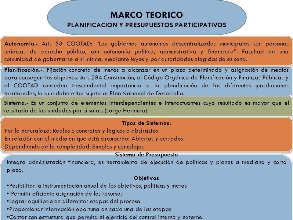 | Planificación.-. Fijación concreta de metas a alcanzar en un plazo determinado y asignación de medios para conseguir los objetivos. Art. 284 Constit