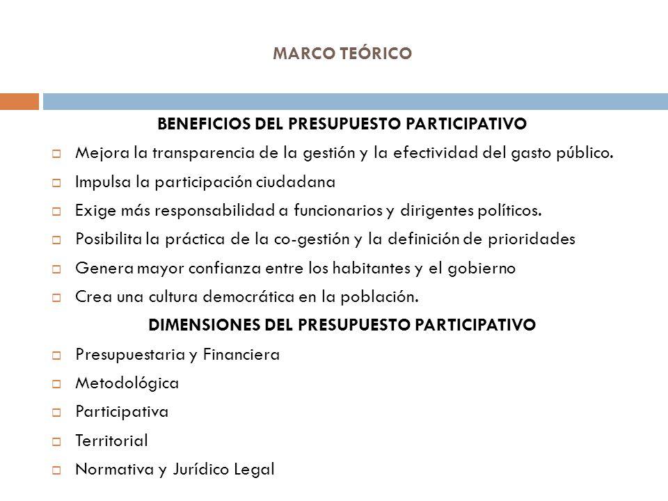 MARCO TEÓRICO BENEFICIOS DEL PRESUPUESTO PARTICIPATIVO Mejora la transparencia de la gestión y la efectividad del gasto público. Impulsa la participac