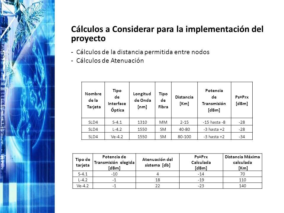 Cálculos a Considerar para la implementación del proyecto - Cálculos de la distancia permitida entre nodos - Cálculos de Atenuación Nombre de la Tarje