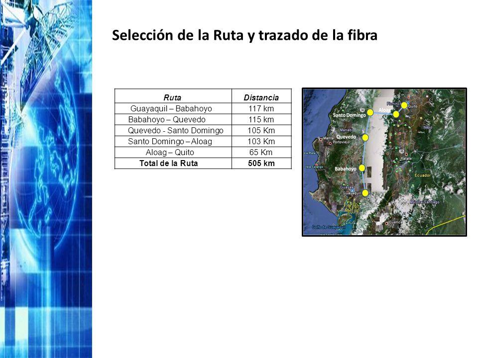 Selección de la Ruta y trazado de la fibra RutaDistancia Guayaquil – Babahoyo117 km Babahoyo – Quevedo115 km Quevedo - Santo Domingo105 Km Santo Domin