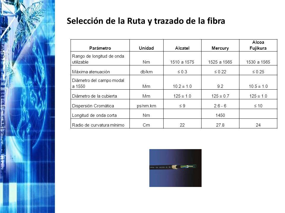 ParámetroUnidadAlcatelMercury Alcoa Fujikura Rango de longitud de onda utilizableNm1510 a 15751525 a 15651530 a 1565 Máxima atenuacióndb/km 0.3 0.22 0