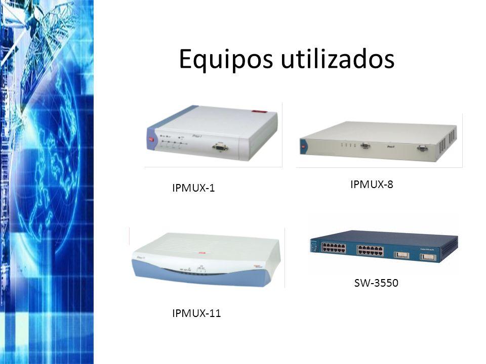 Equipos utilizados IPMUX-1 IPMUX-8 IPMUX-11 SW-3550