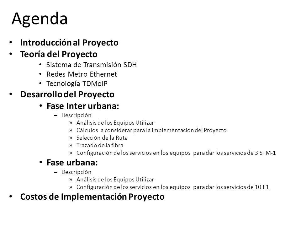 Agenda Introducción al Proyecto Teoría del Proyecto Sistema de Transmisión SDH Redes Metro Ethernet Tecnología TDMoIP Desarrollo del Proyecto Fase Int