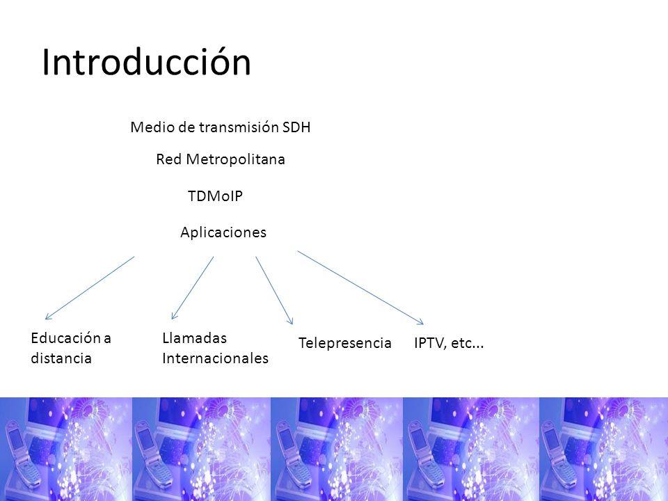Introducción Medio de transmisión SDH Red Metropolitana TDMoIP Aplicaciones Educación a distancia Llamadas Internacionales TelepresenciaIPTV, etc...