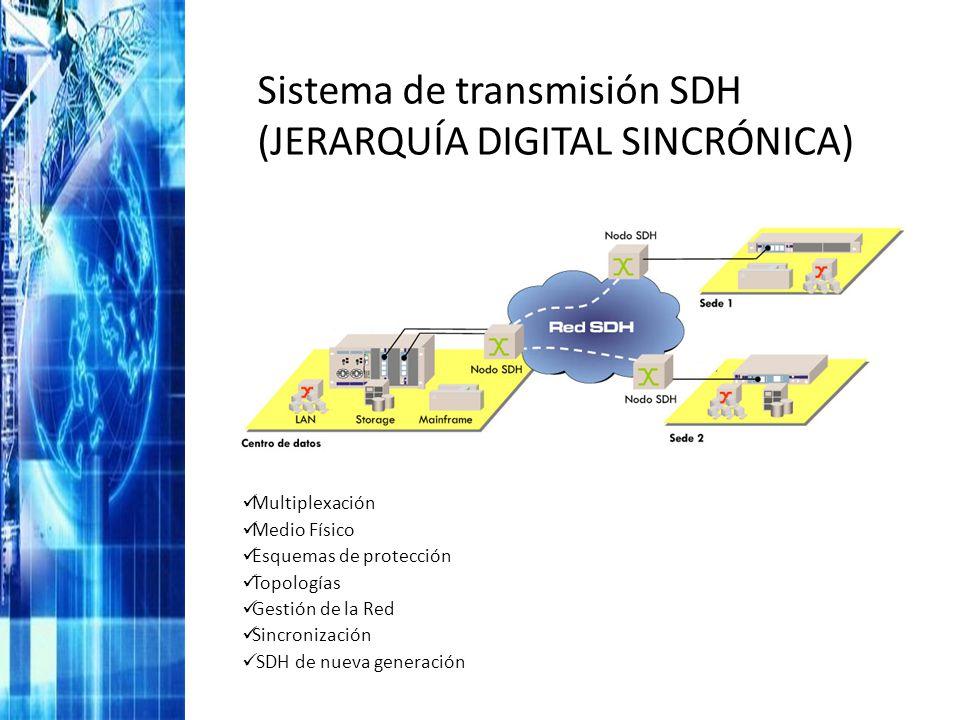 Sistema de transmisión SDH (JERARQUÍA DIGITAL SINCRÓNICA) Multiplexación Medio Físico Esquemas de protección Topologías Gestión de la Red Sincronizaci