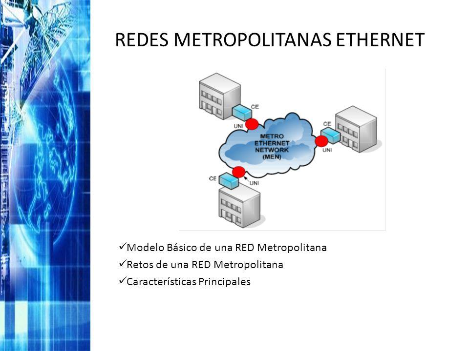REDES METROPOLITANAS ETHERNET Modelo Básico de una RED Metropolitana Retos de una RED Metropolitana Características Principales