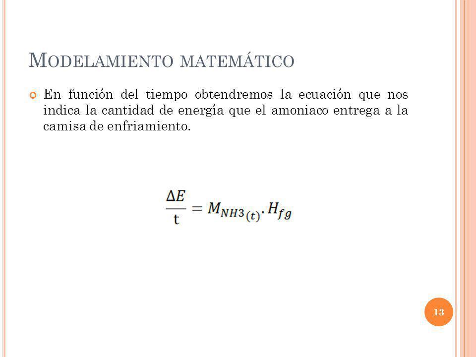 M ODELAMIENTO MATEMÁTICO En función del tiempo obtendremos la ecuación que nos indica la cantidad de energía que el amoniaco entrega a la camisa de en