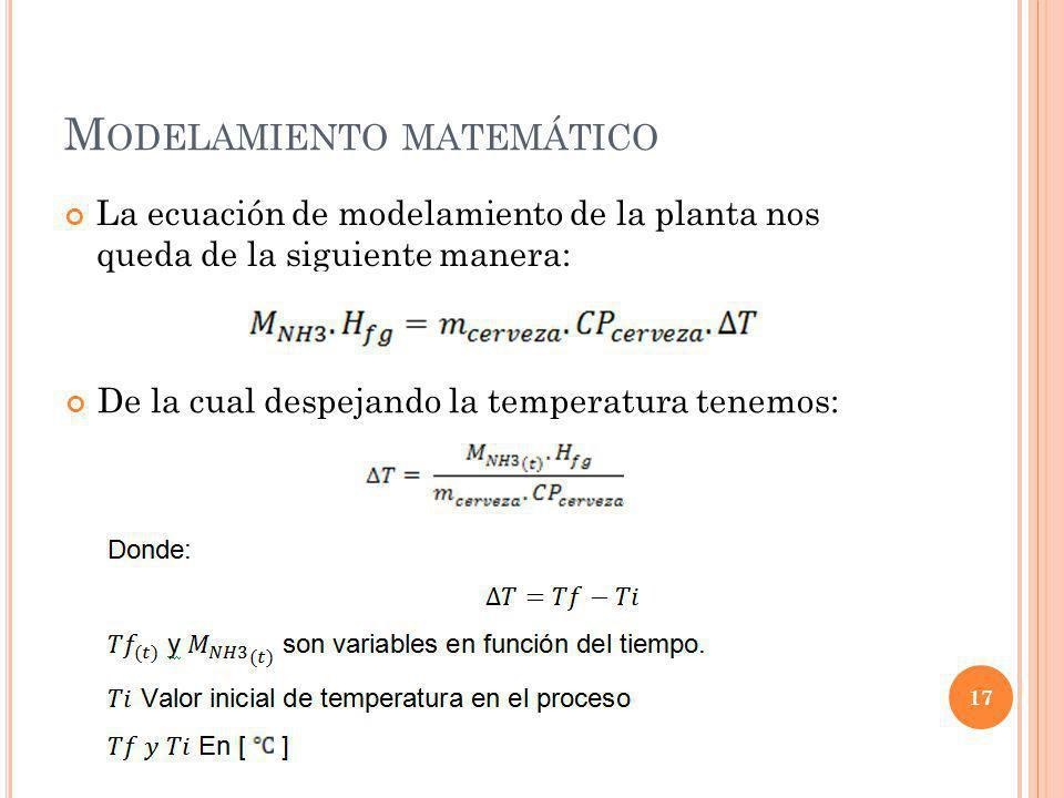 M ODELAMIENTO MATEMÁTICO La ecuación de modelamiento de la planta nos queda de la siguiente manera: De la cual despejando la temperatura tenemos: 17