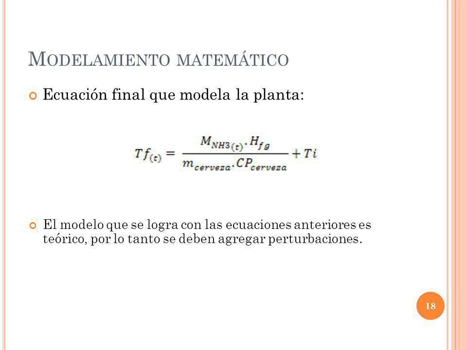 M ODELAMIENTO MATEMÁTICO Ecuación final que modela la planta: El modelo que se logra con las ecuaciones anteriores es teórico, por lo tanto se deben a