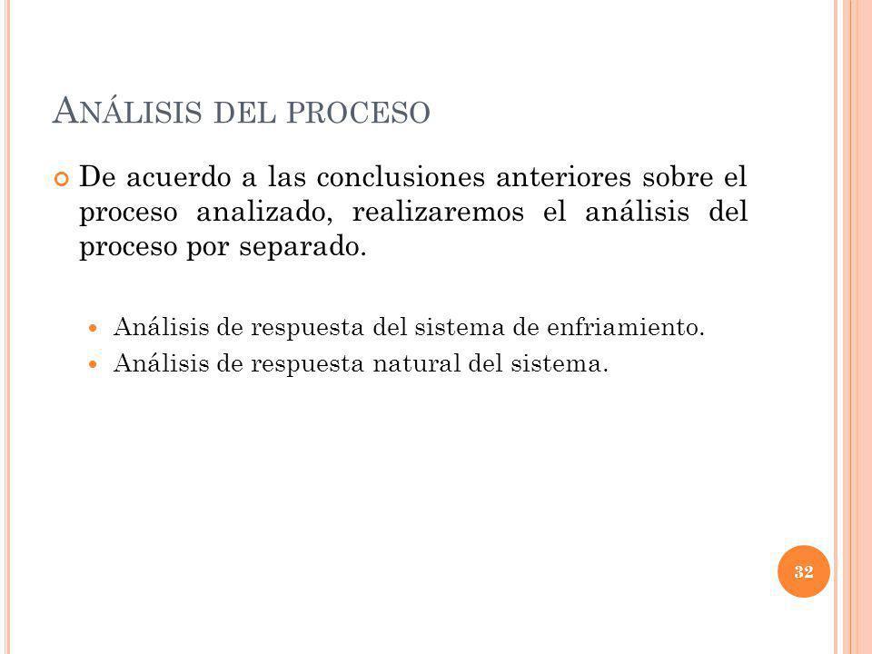 A NÁLISIS DEL PROCESO De acuerdo a las conclusiones anteriores sobre el proceso analizado, realizaremos el análisis del proceso por separado. Análisis