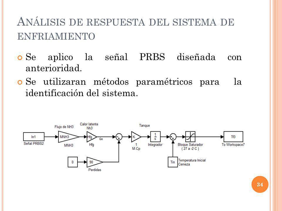 A NÁLISIS DE RESPUESTA DEL SISTEMA DE ENFRIAMIENTO 34 Se aplico la señal PRBS diseñada con anterioridad. Se utilizaran métodos paramétricos para la id