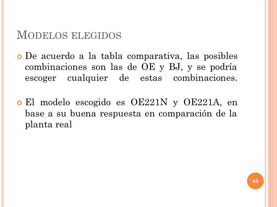 M ODELOS ELEGIDOS De acuerdo a la tabla comparativa, las posibles combinaciones son las de OE y BJ, y se podría escoger cualquier de estas combinacion