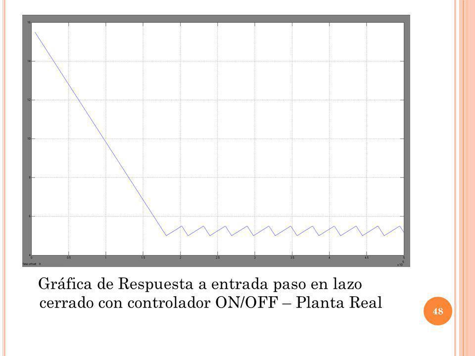 Gráfica de Respuesta a entrada paso en lazo cerrado con controlador ON/OFF – Planta Real 48