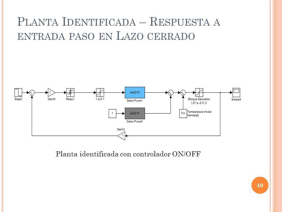 P LANTA I DENTIFICADA – R ESPUESTA A ENTRADA PASO EN L AZO CERRADO 49 Planta identificada con controlador ON/OFF