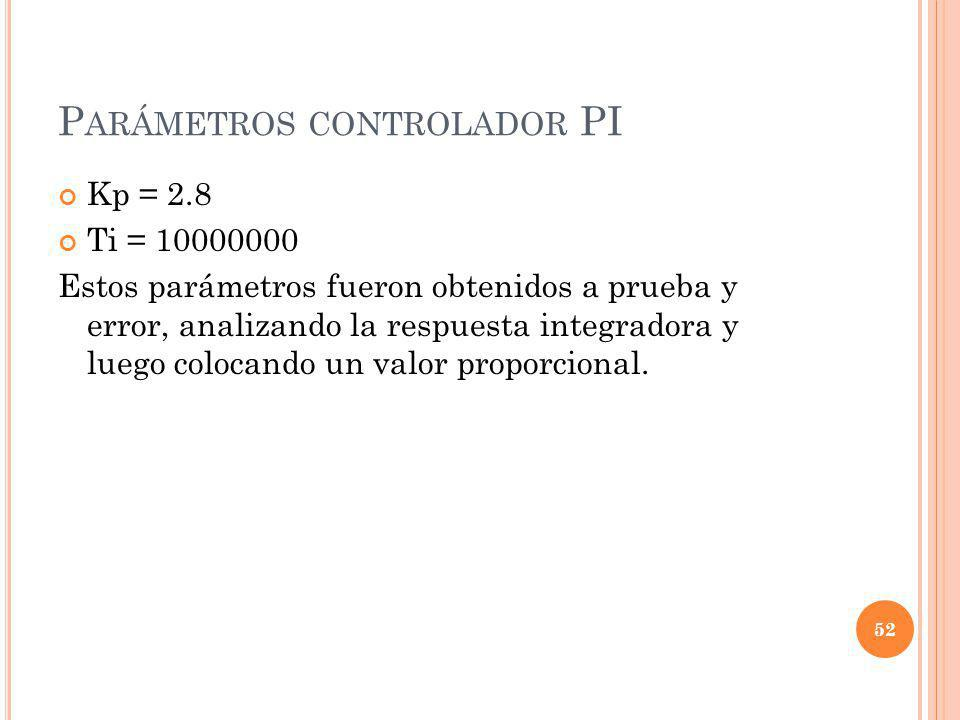 P ARÁMETROS CONTROLADOR PI Kp = 2.8 Ti = 10000000 Estos parámetros fueron obtenidos a prueba y error, analizando la respuesta integradora y luego colo