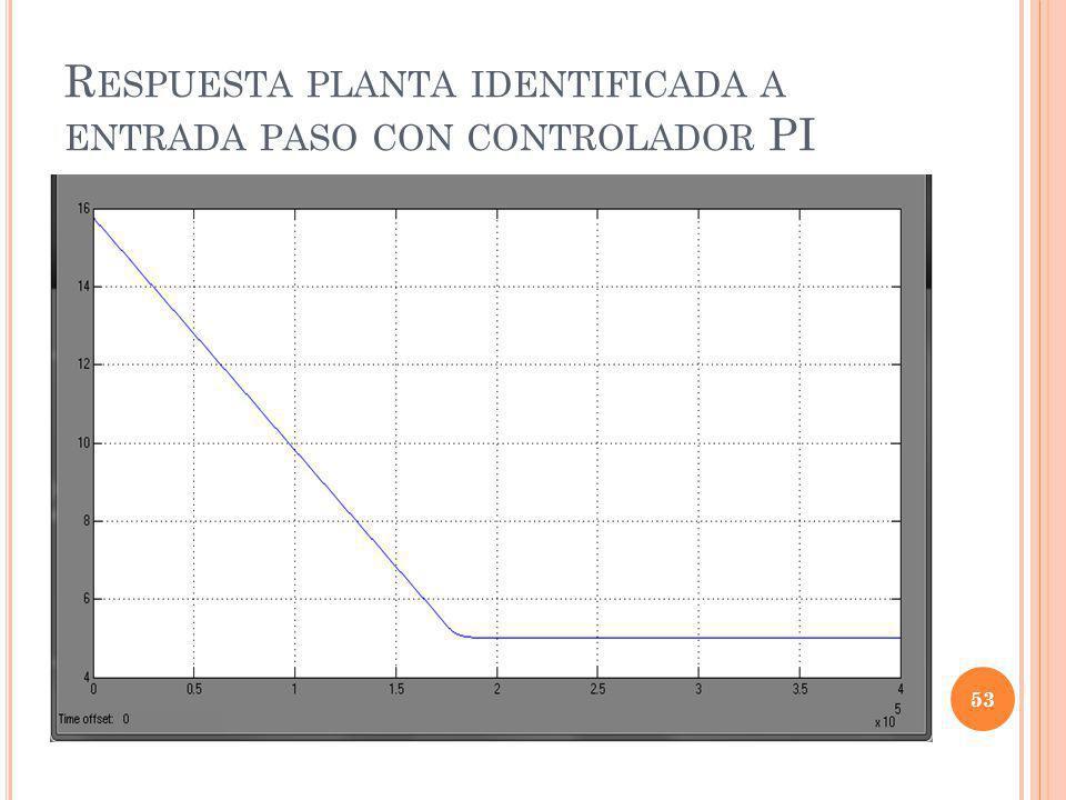 R ESPUESTA PLANTA IDENTIFICADA A ENTRADA PASO CON CONTROLADOR PI 53