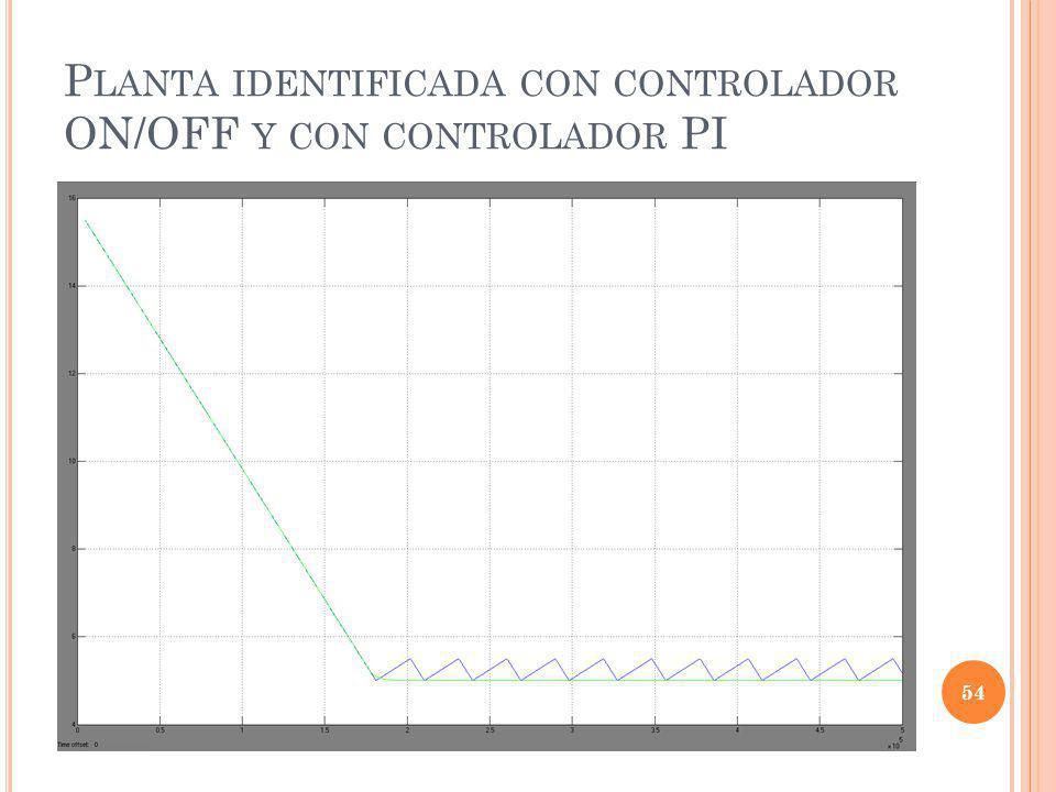 P LANTA IDENTIFICADA CON CONTROLADOR ON/OFF Y CON CONTROLADOR PI 54