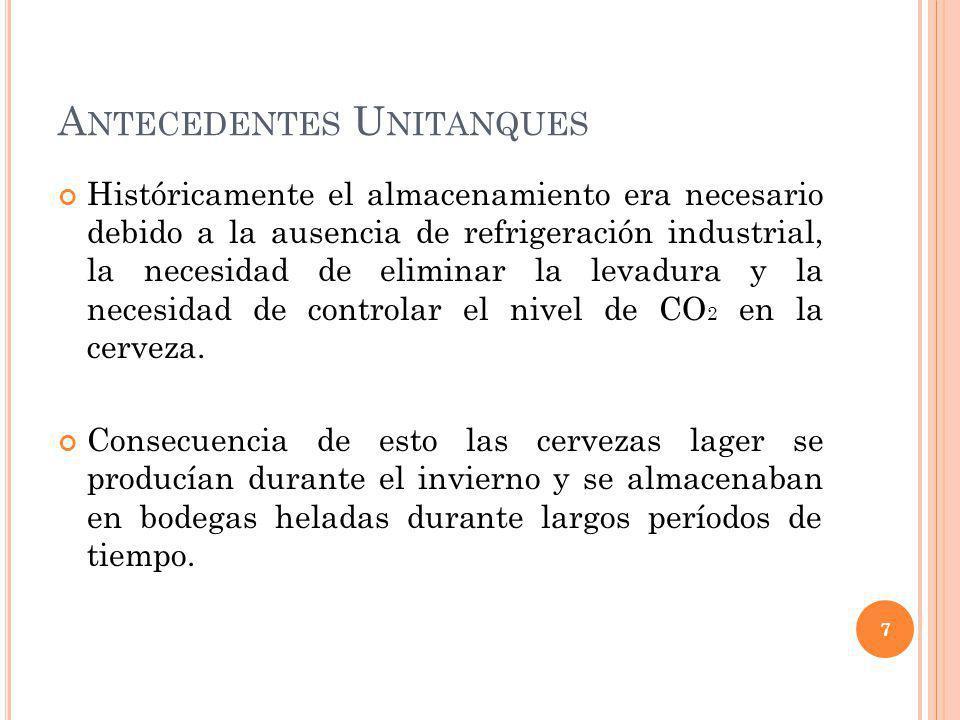 A NTECEDENTES U NITANQUES Históricamente el almacenamiento era necesario debido a la ausencia de refrigeración industrial, la necesidad de eliminar la
