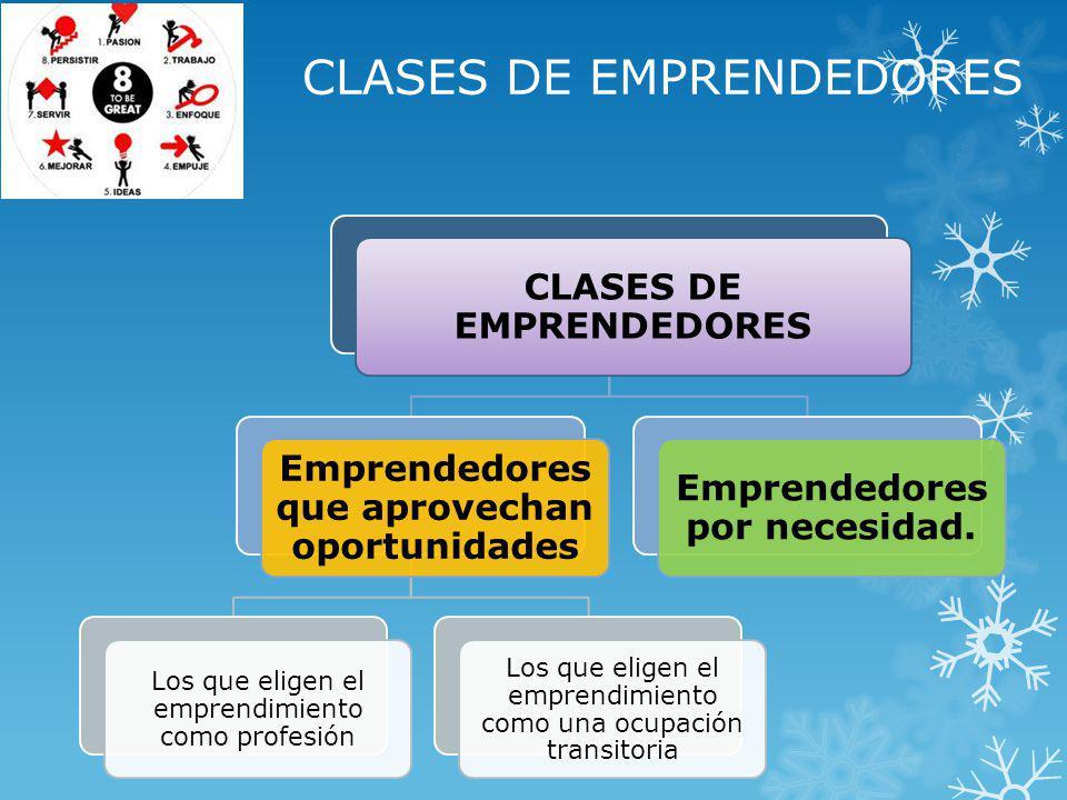 CLASES DE EMPRENDEDORES Emprendedores que aprovechan oportunidades Los que eligen el emprendimiento como profesión Los que eligen el emprendimiento como una ocupación transitoria Emprendedores por necesidad.