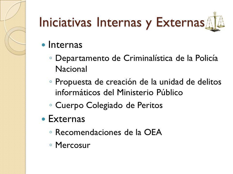 Iniciativas Internas y Externas Internas Departamento de Criminalística de la Policía Nacional Propuesta de creación de la unidad de delitos informáti